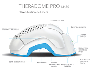 theradome-pro-lh80-specification